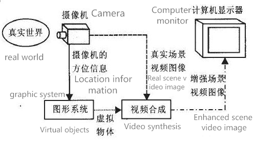 Monitor-based system.png