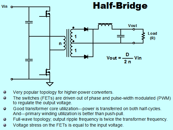 Discussions on Switching Power Supply Topologies