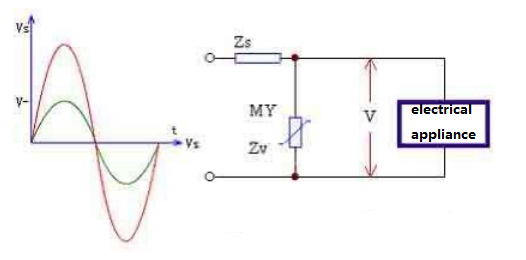 Fig. 10 Parallel Connection of Varistors.png