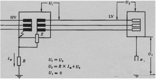 Fig. 9 Calculation of Nominal Discharge Current.png