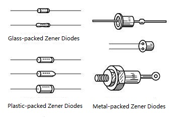 Different Packing Types of Zener Diode