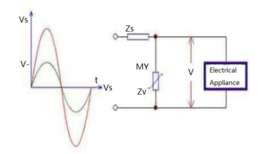 Parallel Connection of Varistors