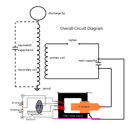 overall circuit diagram